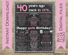 40th birthday party ideas for ladies, 40th Birthday for Her, 40th Birthday Decorations, Back in 1978, mishmashbyash gift ideas for birthday | gift ideas for birthday for her | gift ideas for birthday friends | gift ideas for birthday girl | gift ideas for birthday women | gift ideas for birthday for him | gift ideas for birthday mom