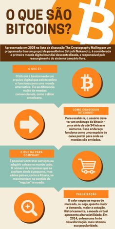 Você já investe na moeda mais rica do mundo? You are in the right place about bitcoin moeda Here we offer you the most beautiful pictures about the bitcoin investment you are looking for. When you examine the Você já investe na moeda mais rica do[. Social Marketing, Marketing Digital, Investing In Cryptocurrency, Voting System, Budgeting Finances, Investing Money, Information Technology, Economics, Blockchain