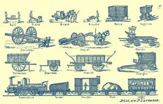 Late 19th C. French work carts and wagons: From the Top in French: Bard, Diable, Binard, Brouette (English = wheelbarrow), Banne, Vagonnet (English = freight-car), Éfourceau, Haquet, Camion (English = truck), Tombereau (English = rubbish-cart), Charrette (English = cart), Chariot (English = wagon), Fourgon (English = van), Locomotive, Tender, Fourgon, Truc, Vagon.