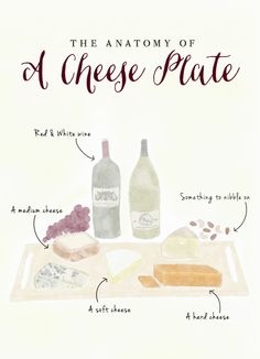 """The anatomy of a cheese plate. Perfect for small get-togethers or when you just need a little """"me"""" time!"""