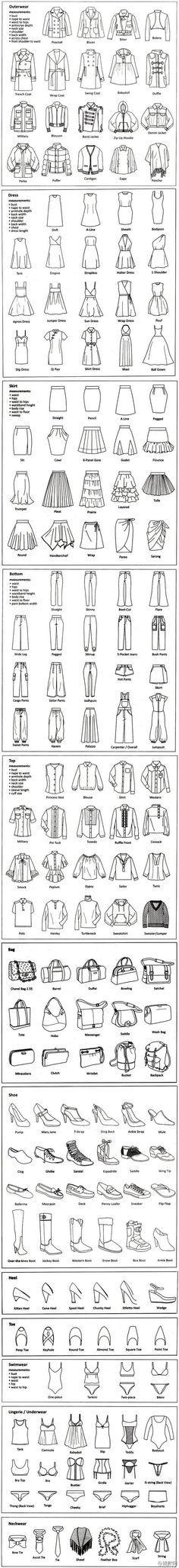 modelos de casacos :)