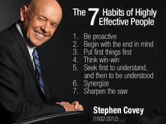 Les Sept Habitudes des gens efficaces (Steven Covey): 1. Être Proactif . 2. Commencer par définir un Objectif 3. Commencer par le commencement 4. Penser Gagnant + Gagnant 5. Chercher d'abord à comprendre, ensuite seulement à être compris 6. Créer des synergies 7. Affûter la scie