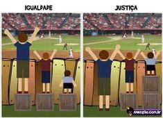 Wolf Edler: Qual a diferença entre igualdade e justiça?