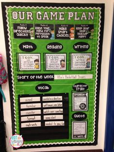 Awesome focus wall!