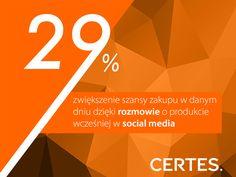 rozmowa w serwisach społecznościowych na temat produktu zwiększa o 29% szansę sprzedaży