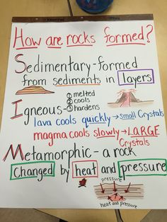 The 3 types of rocks Earth Science Lessons, 7th Grade Science, Earth And Space Science, Middle School Science, Elementary Science, Science Experiments Kids, Science Classroom, Science For Kids, Science Projects