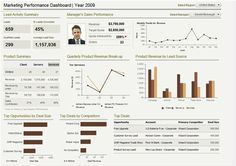 Fiverr freelancer will provide Data Analysis & Reports services and perform tableau and python data analysis, data visualization including Interactive/Animated Visuals within 2 days Kpi Dashboard Excel, Dashboard Reports, Sales Dashboard, Dashboard Examples, Dashboard Template, Dashboard Design, Graph Design, Chart Design, Business Intelligence Dashboard