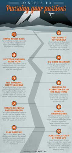 10 Step roadmap to pursuing your passions #infographic