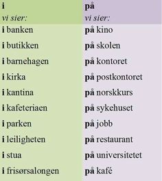 very important!! Sweden Language, Norway Language, Learn Swedish, Learn German, Sons Of Norway, Danish Language, Norwegian Words, Danish Words, Norwegian Christmas