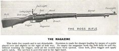 CEF's Ross Rifle Fiasco, Responsible For Countless Of Casualties Fact or Myth!   Canada at War Blog.