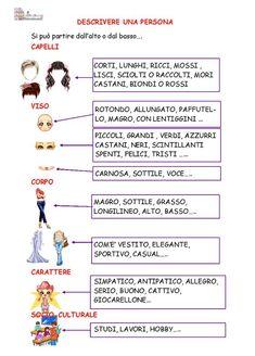 Italian Grammar, Italian Vocabulary, Italian Phrases, Italian Words, Italian Language, Primary School, Elementary Schools, Social Service Jobs, Learn To Speak Italian