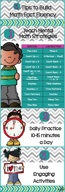 "3 Tips to Build Math Fact Fluency ""Math facts fluency leads to higher order mathematics. Through automaticity students free up their working memory and can devoted it to problems solving and learning new concepts and skills (Geary, Mental Math Strategies, Math Resources, Mental Maths, Subtraction Strategies, Math Tutor, Teaching Math, Teaching Ideas, Math For Kids, Fun Math"