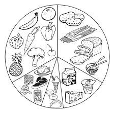 coloring book pages food pyramid - Αναζήτηση Google