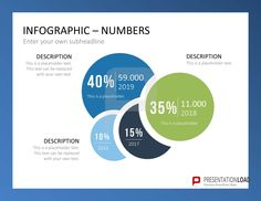 Ob Statistiken, Vergleiche oder Übersichten: die Infographic – Numbers unseres neuen Vorlagen-Sets für PowerPoint peppen jede Infografik auf. @ http://www.presentationload.de/powerpoint-charts-diagramme/Infografiken-Zahlen.html