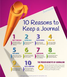 'Infographic: 10 reasons to keep a private journal...!' (via Journalate | free online journal & private diary)