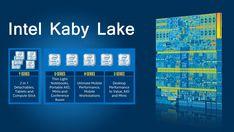 (Intel AMD processor details drip: Kaby Lake most likely) #Amd, #Cpu, #Gaming, #Gpu, #Graphics, #GraphicsCard, #Intel, #Processor, #Processors #Technology