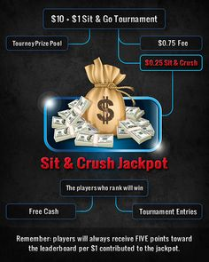 Most Jackpot Poker tournaments are winner-take-all events, with the exception of some of the top 3 jackpot amounts in each buy-in category. Free Cash, Online Gambling, Online Poker, America, Wealth, Money, Usa