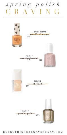 Spring 2014 Polish // Essie + Top Shop + Dior