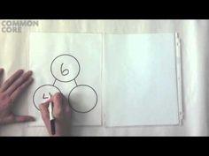 Visit the Eureka Math video gallery at eureka-math.org
