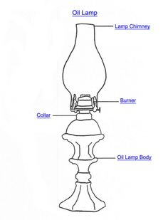 Check out httpslampclinic for the best lighting fixtures and once you have identified the lamp parts you need by name visit our aloadofball Choice Image