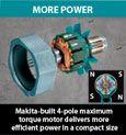 Makita 18V Cordless LXT Lithium-Ion 3-Piece Combo Kit | BidsThatGive »