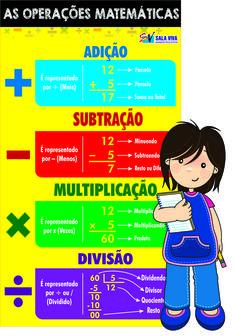 OPERAÇÕES MATEMATICAS - Sala Viva