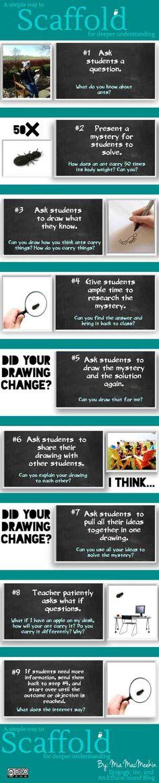 9 Scaffolding Steps For Deeper Understanding Infographic