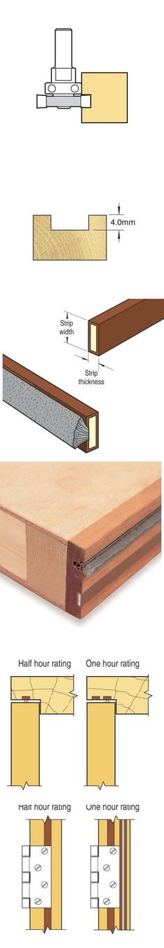 #Intumescent #cut, ---------------- Neatly cuts grooves on doors or frames to accept #Intumescent #Strip which enables the formation of effective barriers to both fire and smoke.  Check for #Cutter-----> http://www.woodfordtooling.com/craftpro-router-cutters/intumescent-recessing/intumescent-recesser-1-4-shank/intumescent-cutter-set-10mm-x-24mm.html