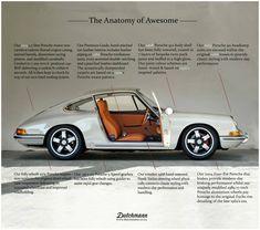 The Dutchmann Guild Built the Cleanest Porsche 912 Ever. of – affordable cars Porsche Panamera, Porsche 911 996, Porsche Carrera, Cayman Porsche, Porsche Autos, Porsche Sports Car, Porsche Cars, Custom Porsche, Porsche Classic