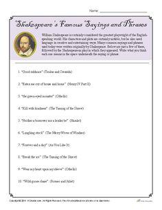 Shakespeare: Understanding the Sonnet | Activities, Student and ...