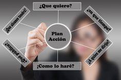 plan de accion y negocios por internet - ¡Sabes lo que tienes que hacer mañana cuando enciendas tu Pc?