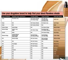 Do you use drugstore brands, but want to switch to Avon Here is a great chart to help you pick make up that is similar to the shade you currently use!