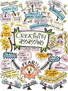 Visual summary of chapter 3 of Todd Henry's The Accidental Creative: How to be Brilliant at a Moment's Notice.