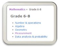 Math lessons and activities for middle school