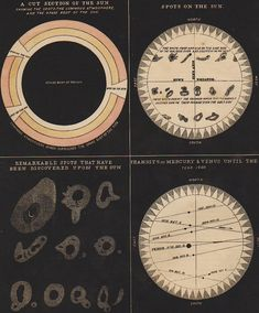 Asa Smith's Illustrated Astronomy – Eclipses   Graphicine