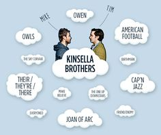 Family Tree - Kinsella Brothers