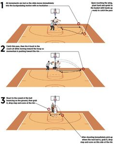 The first 3 daily post-player drills focus on passing, moving and scoring at the rim with body control and a soft touch WHY USE IT Timing and rhythm fuel Basketball Systems, Basketball Quotes, Basketball Drills, Basketball Coach, Cycling Tips, Cycling Workout, Road Cycling, Swimming Tips, Open Water Swimming