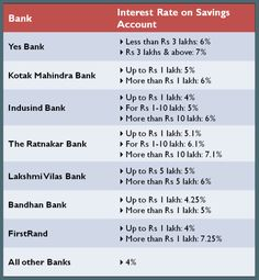 credit card bill kotak