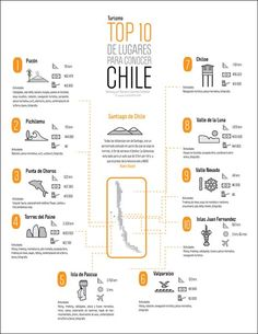 Travel and Trip infographic Infographic / Top 10 Chile on Behance Infographic Description Infographic / Top 10 Chile on Behance – Infographic Source – - Travel Usa, Travel Tips, Travel Books, Visit Chile, Web Design Tutorials, South America Travel, How To Speak Spanish, Amazing Destinations, Travel