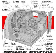 Vintage plans reprints to build this nice little 8 ft. camper with plenty of storage, bed and kitchen. This one's a little different than th...
