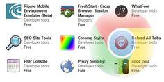 22 Google Website Tools for Developer