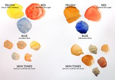 A quick approach to mixing skintones – Sketch Away: Travels with my sketchbook Watercolor Skin Tones, Watercolor Mixing, Watercolor Tips, Watercolour Tutorials, Watercolor Techniques, Watercolor Portraits, Painting Techniques, Watercolor Paintings, Watercolors