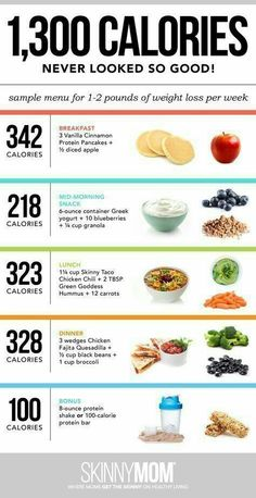 Hard to believe this amount of food is only Find vegan alternatives. A Day of Food: What To Eat To Lose Weight [INFOGRAPHIC] Ben Y Holly, Breakfast Calories, Blood Type Diet, Weight Loss Meal Plan, Quick Weight Loss, Eat Right, Diet And Nutrition, Proper Nutrition, Nutrition Plans