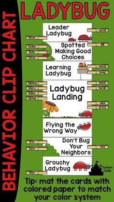 This ladybug theme behavior clip chart will look wonderful in your classroom… Behavior Chart Preschool, Preschool Classroom Decor, Behavior Clip Charts, Superhero Classroom, Classroom Board, Classroom Walls, Behaviour Chart, Classroom Behavior, Future Classroom