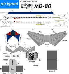 Douglas Aircraft, Airplanes, Map, Planes, Location Map, Aircraft, Maps, Plane