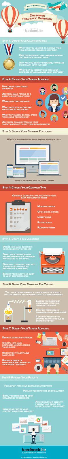 Feedbacks Costumes - feedback survey template