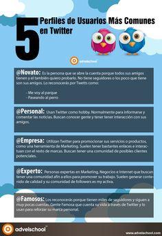 5 perfiles de usuarios más comunes en Twitter. Infografía en español. #CommunityManager