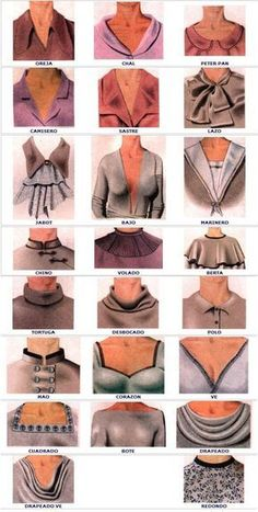 types of necklines and blouse collars - Ana Jaramillo - Ana Blouse collars Jaramillo necklines types - types of necklines and blo… Fashion Terminology, Fashion Terms, Fashion 101, Fashion Sewing, Fashion History, Fashion Details, Fashion Design Drawings, Fashion Sketches, Fashion Infographic