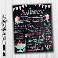 Ice Cream Birthday Chalkboard Social Poster by OctoberSkiesDesigns