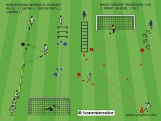 Best football tactics, tips and strategies Football Coaching Drills, Soccer Drills, Soccer Cleats, Soccer Sports, Nike Soccer, Football Player Drawing, Football Tactics, Preparation Physique, Soccer Workouts